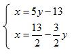 sistemi-di-equazioni-di-primo-grado-confronto-1