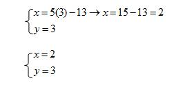 sistemi-di-equazioni-di-primo-grado-d