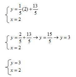 sistemi-di-equazioni-di-primo-grado-f