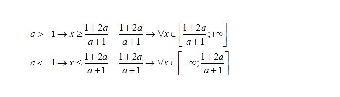 discussione-disequazione-primo-grado-2