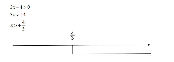 Disequazioni di primo grado gli appunti completi for Problemi di primo grado a due incognite esercizi