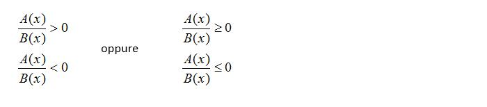 disequazioni-fratte-di-primo-grado