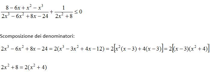 Disequazioni fratte di primo grado - Tavola di tracciamento secondo grado ...