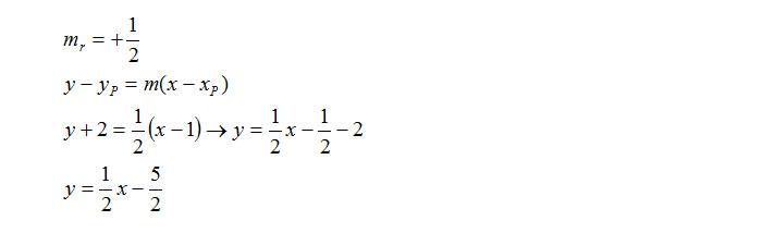 retta-per-un-punto-perpendicolare-a-una-retta