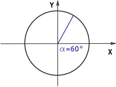 circonferenza-goniometrica-angolo-60