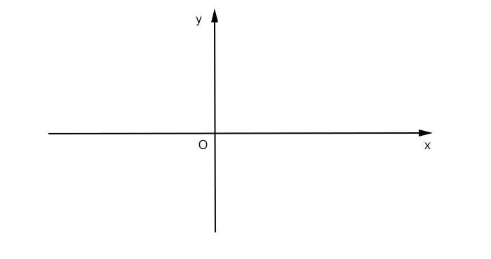 circonferenza-goniometrica-piano-cartesiano