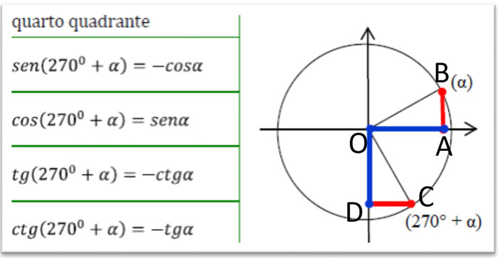 archi-associati-quarto-quadrante