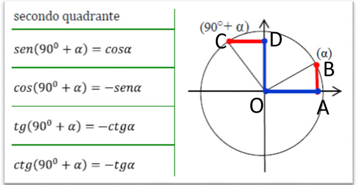 archi-associati-secondo-quadrante