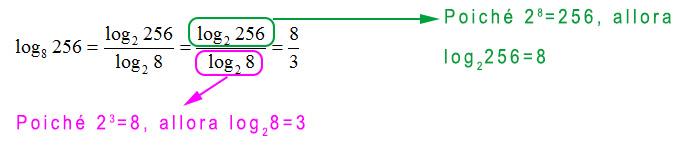 usare-cambiamento-base-logaritmi