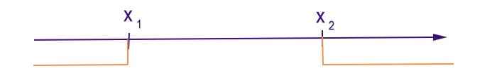 valori-esterni-disequazioni-ii-grado