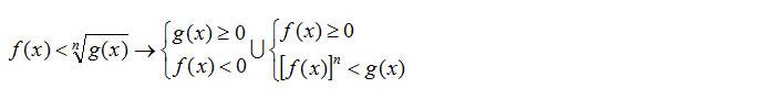 disequazioni-irrazionali-minore