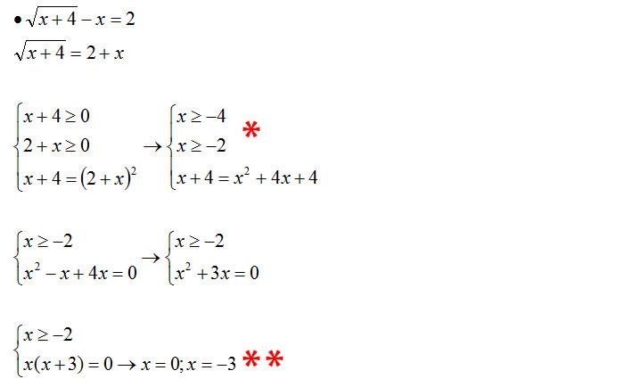 equazioni-irrazionali-svolte