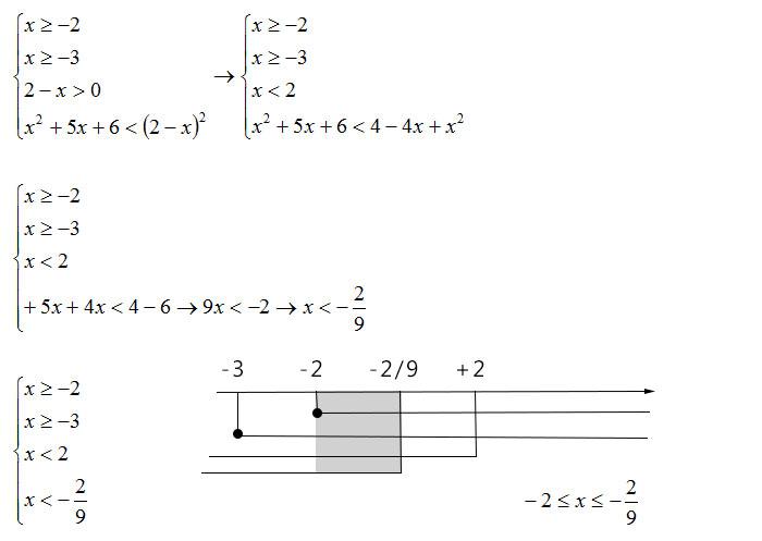 soluzione-disequazione-irrazionale-con-2-radici