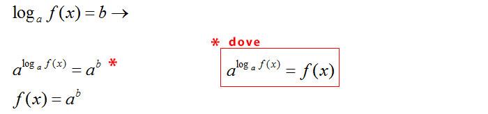 come-risolvere-equazioni-logaritmiche