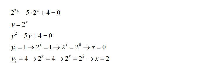 equazioni-esponenziali-2-tipo