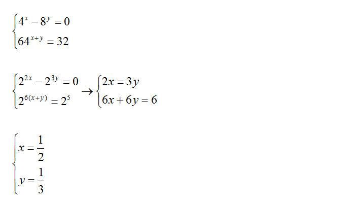 equazioni-esponenziali-a-2-incognite