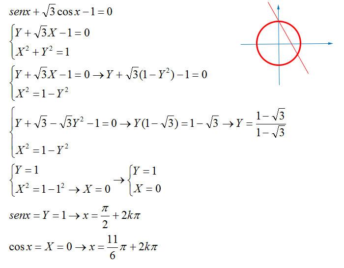 equazioni-goniometiche-grafico