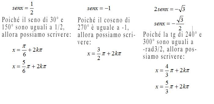 equazioni-goniometriche-elementari-esercizi