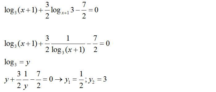 equazioni-logaritmi-secondo-grado