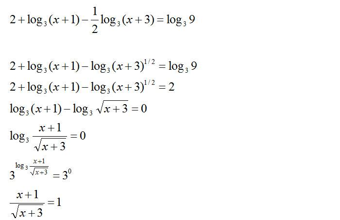 esercizio-risolto-logaritmiche