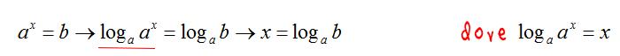 risolvere-equazione-esponenziale