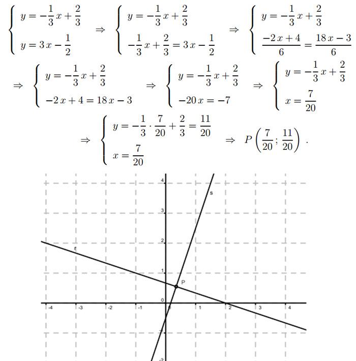 calcolare-intersezione-tra-due-rette