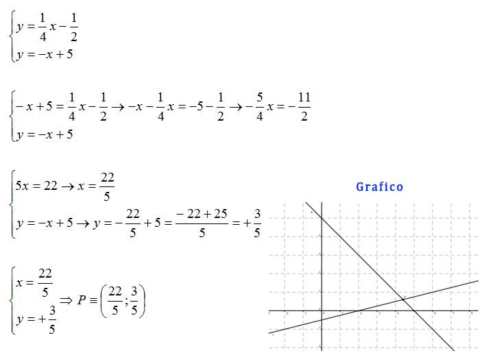 intersezione-tra-due-rette-grafico
