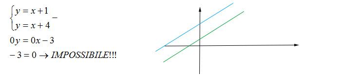 intersezione-tra-rette-parallele