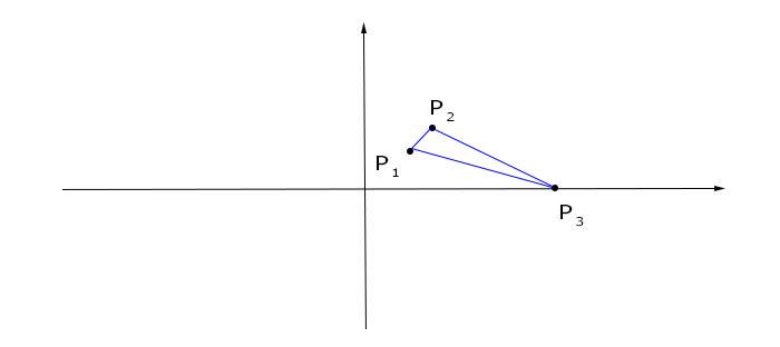 circonferenza-per-tre-punti-esercizio-1