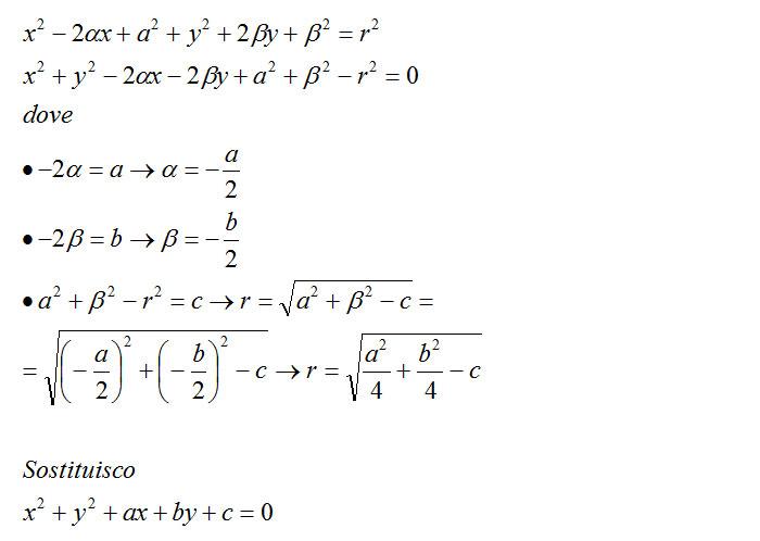 Equazione Della Circonferenza Geometria Analitica
