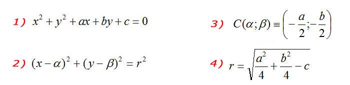 tabella-formule-circonferenza