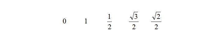 angolo-da-calcolare-valore
