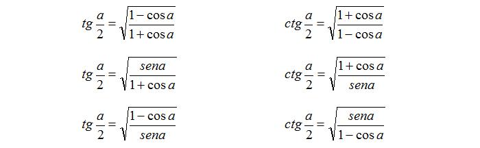 bisezione-formule-tangente-cotangente