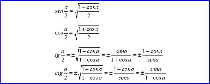 formule-bisezione-tabella-completa