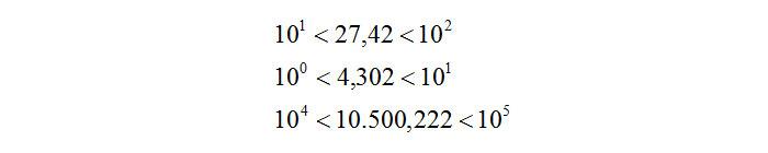 parte-decimale-del-logaritmo-regola-1