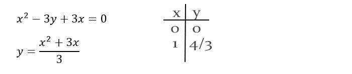 che-cos-e-una-funzione-1