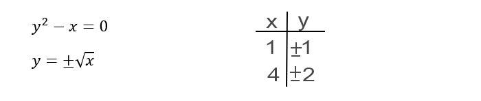 che-cos-e-una-funzione-2