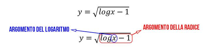 dominio-di-una-funzione-esempio-1