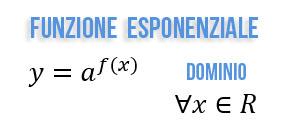 dominio-di-una-funzione-esponenziale