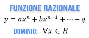 dominio-di-una-funzione-razionale