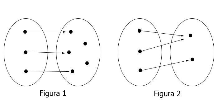 funzione-iniettiva-grafico