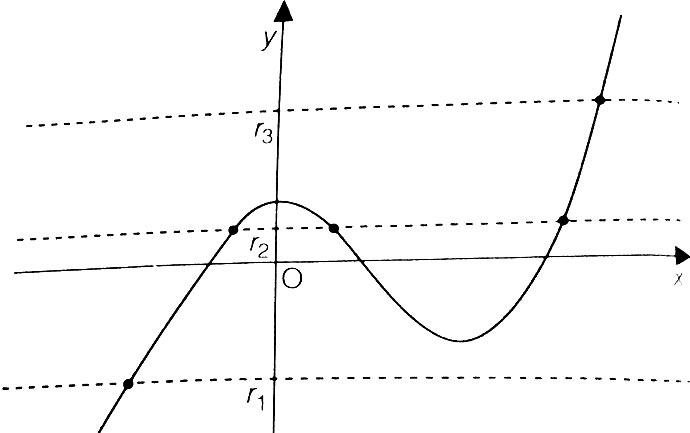 funzione-suriettiva-esempi-1