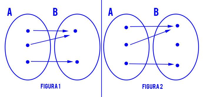 funzione-suriettiva-grafico