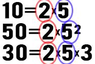 calcolo-massimo-comune-divisore
