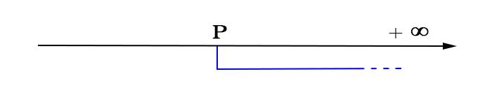 intorno-infinito-destro