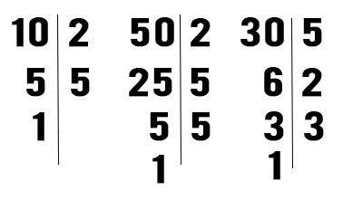 massimo-comune-divisore-calcolo