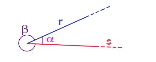 definizione-angolo