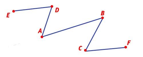 segmenti-consecutivi-spezzata