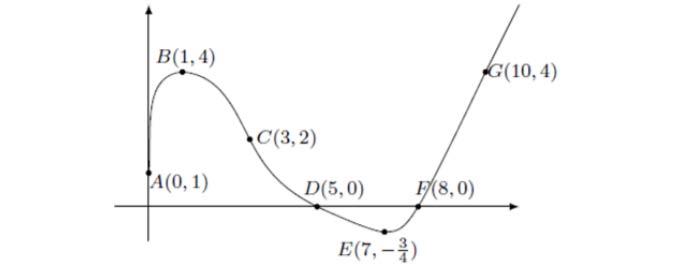 traccia-problema-2-matematica-2016