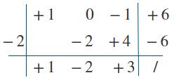 equazioni-grado-superiore-secondo